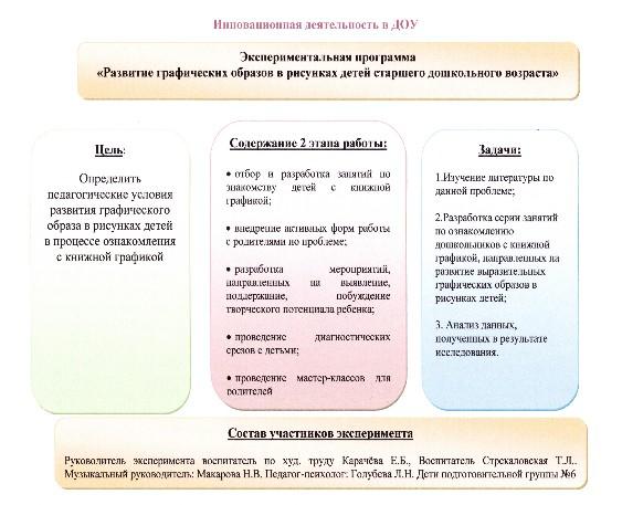 Экспериментальная Учебная Программа